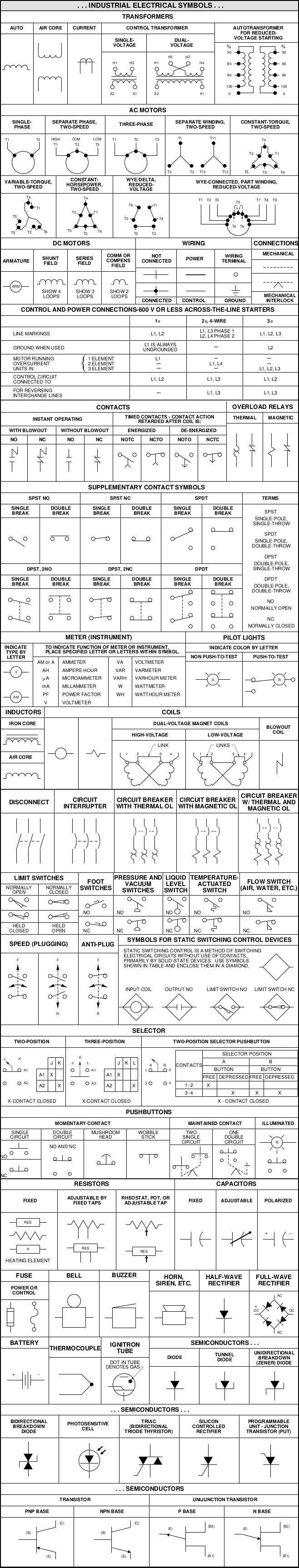 Related Keywords & Suggestions for Electrical Current Symbol