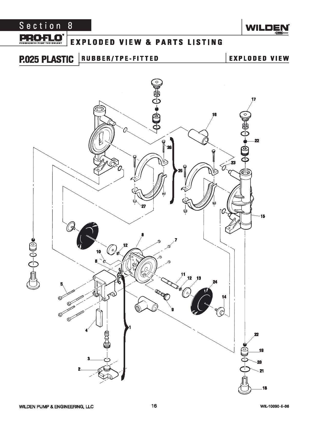 Wilden p025 plastic rubber tpe eom pumping solutions inc wilden p025 plastic rubber tpe eom breakdown view genuine wilden oem replacement parts and repair kits for wilden pump diaphragm pumps sciox Image collections