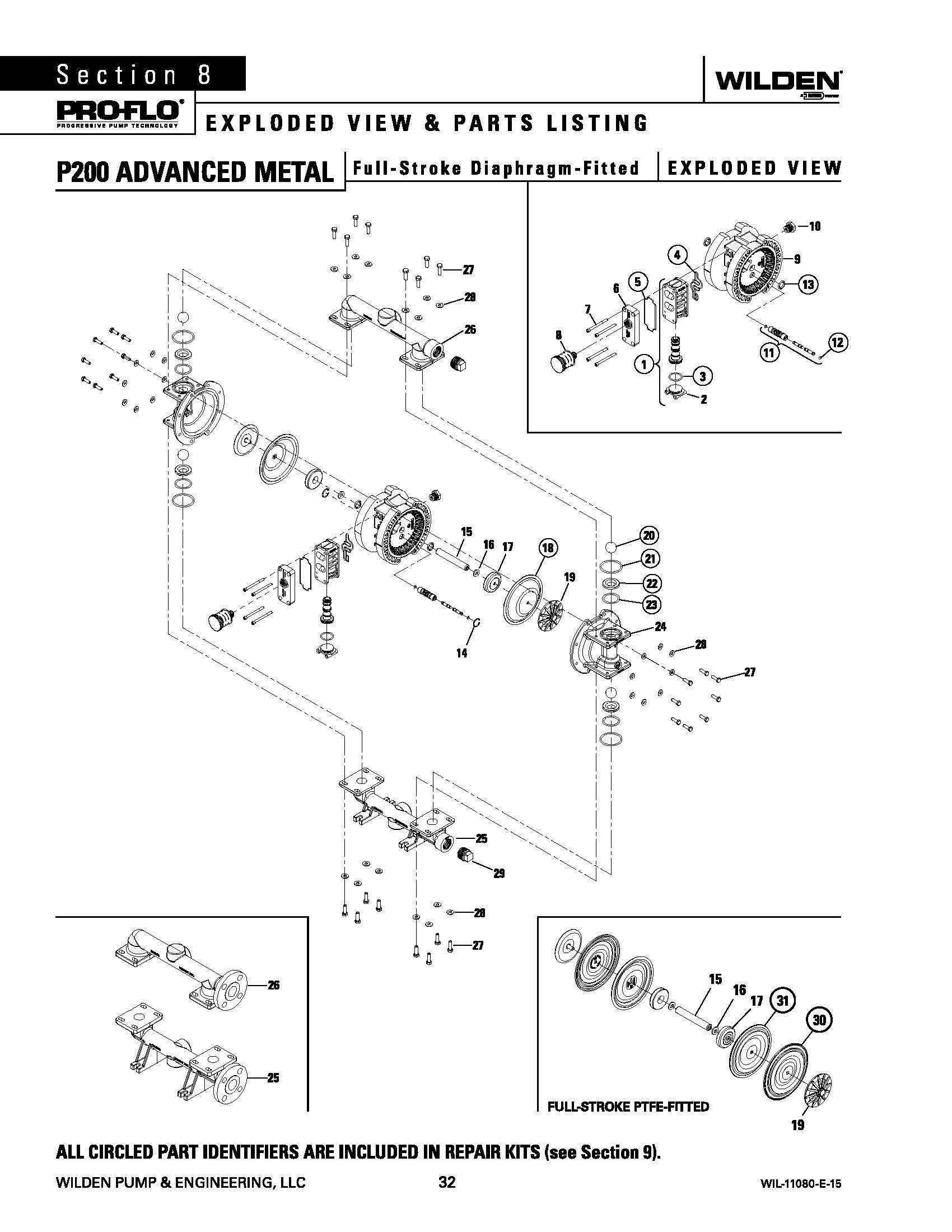 Wilden p200 advanced metal full stroke parts listing pumping wilden p200 advanced metal full stroke exploded view parts listing genuine wilden oem replacement parts and repair kits for wilden pump diaphragm pumps biocorpaavc