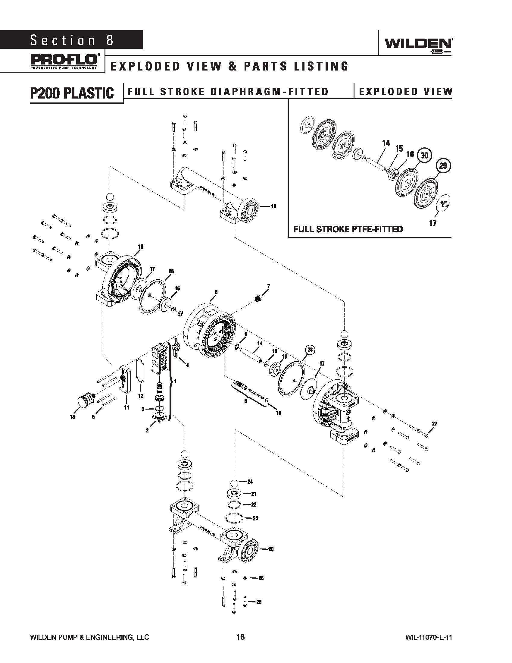 Wilden P200 Advanced Plastic Full Stroke Exploded View Parts