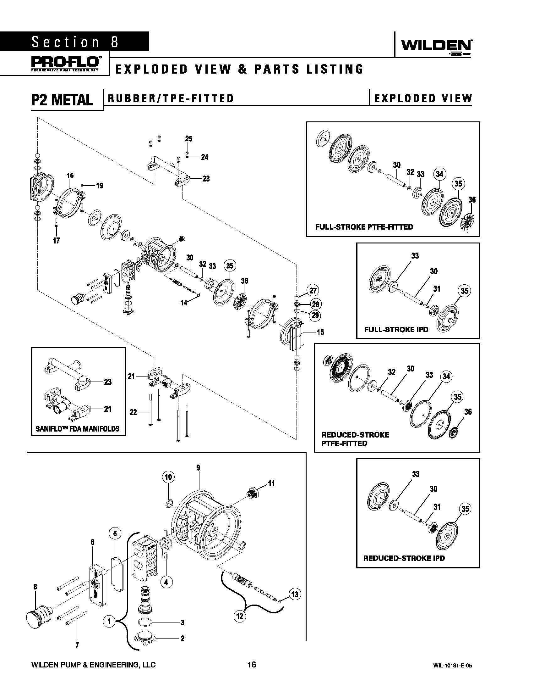 Wilden p2 original metal rubber tpe ptfe pumping solutions inc wilden p2 original metal rubber tpe ptfe sciox Image collections