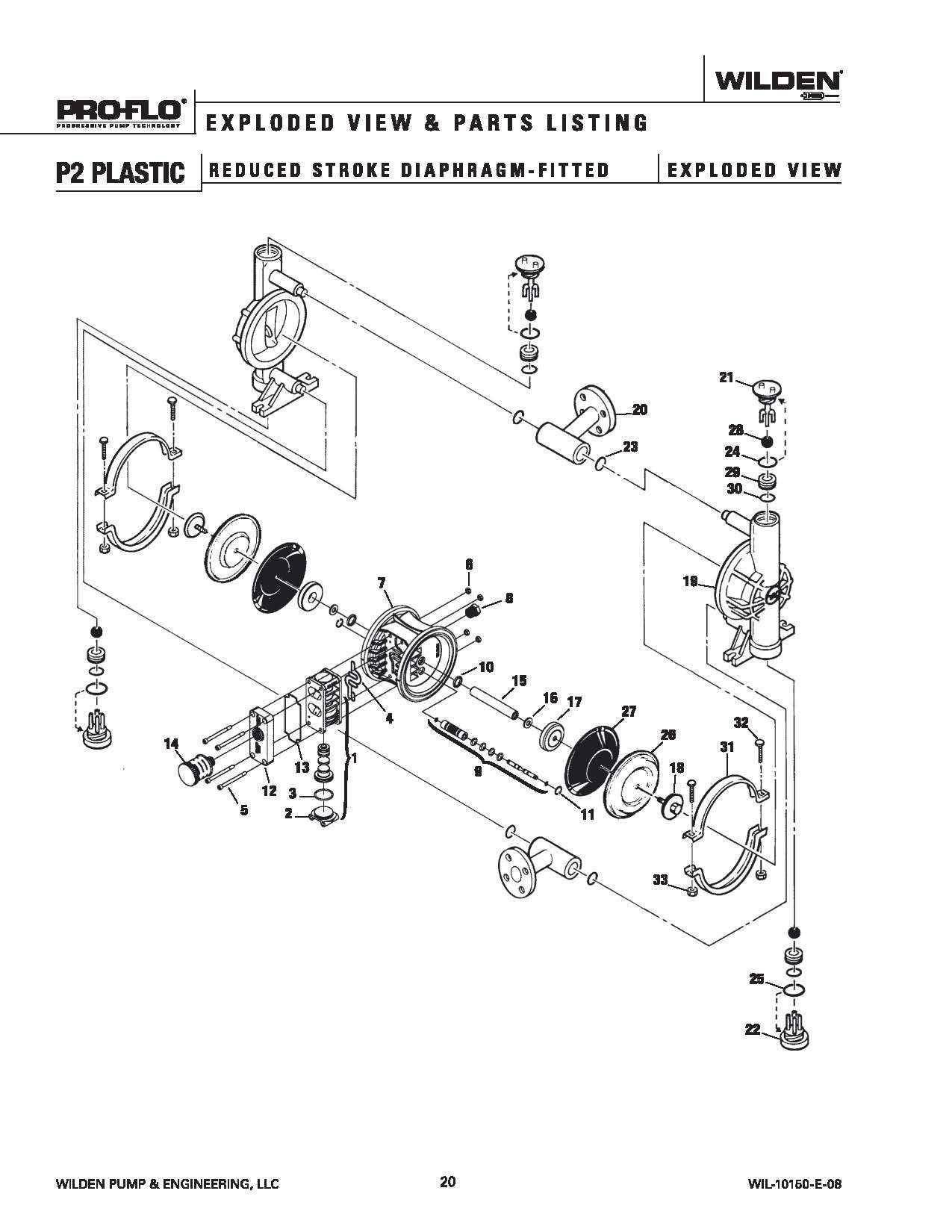 Wilden p2 original plastic reduced stroke ptfe pumping solutions wilden p2 original plastic reduced stroke ptfe sciox Image collections