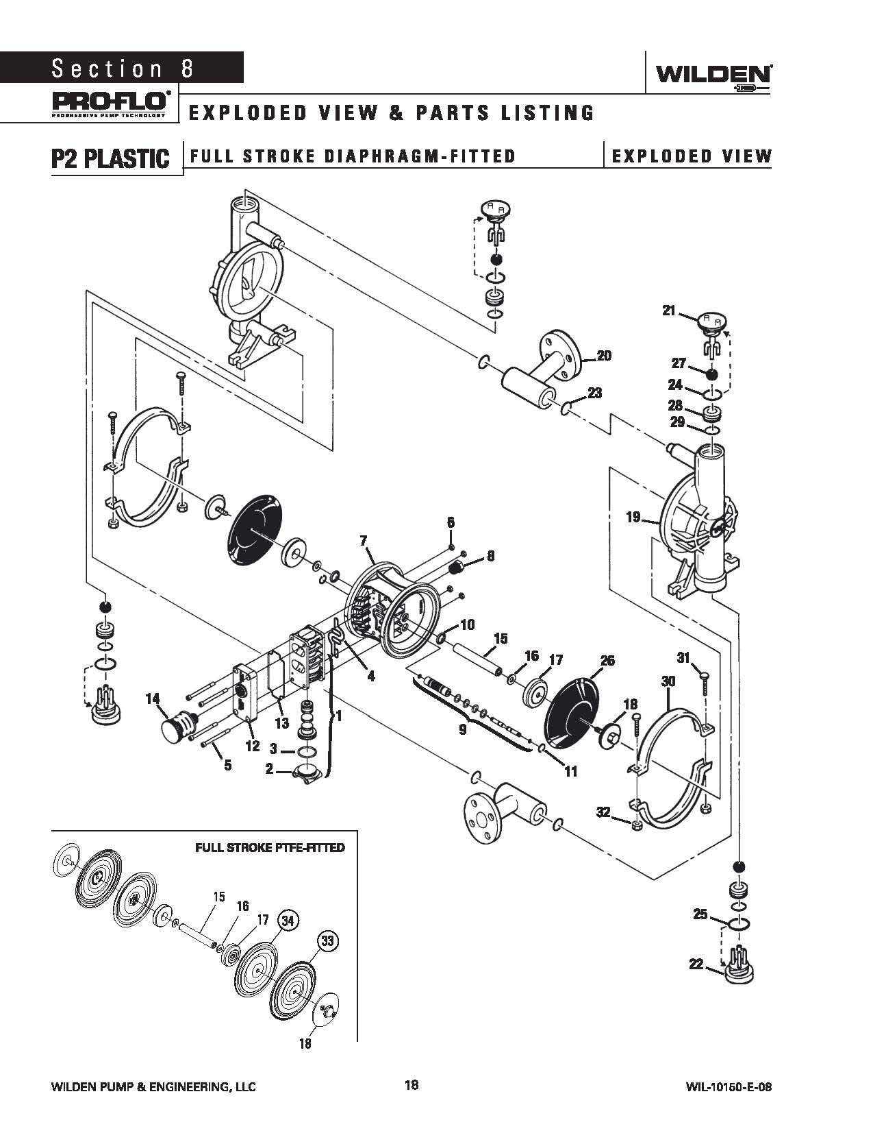 Jabsco Pump Parts Ohiiil00glwt7qbrm0gpsmoqcdjamfbd