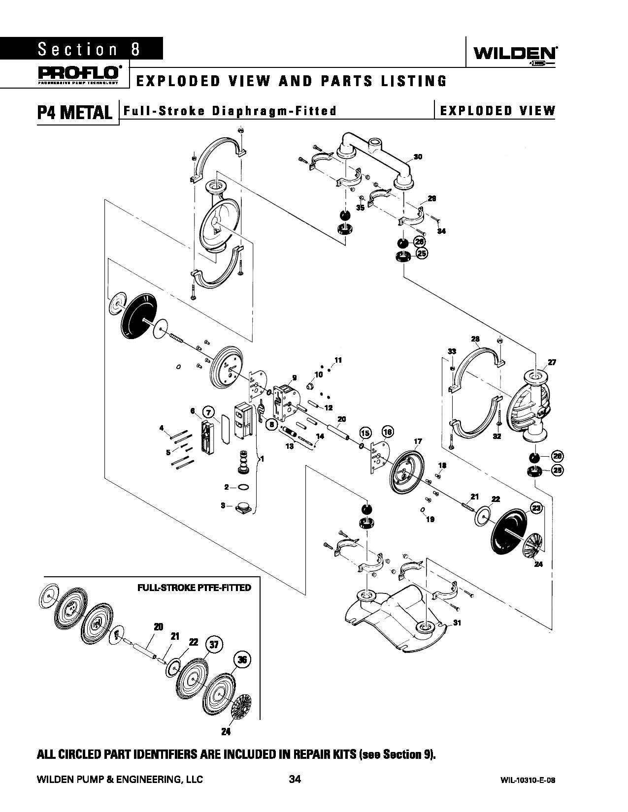 Wilden P4 Original Metal Full Stroke Pumping Solutions Inc
