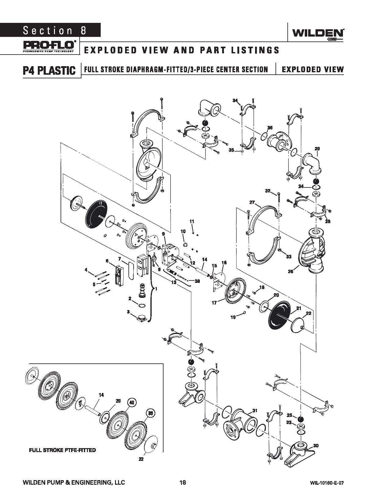 Wilden M4 Pump Parts Diagram
