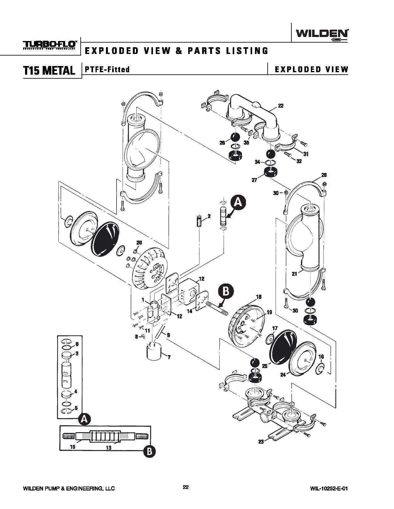Wilden T15 Original Metal Ptfe Pumping Solutions Inc