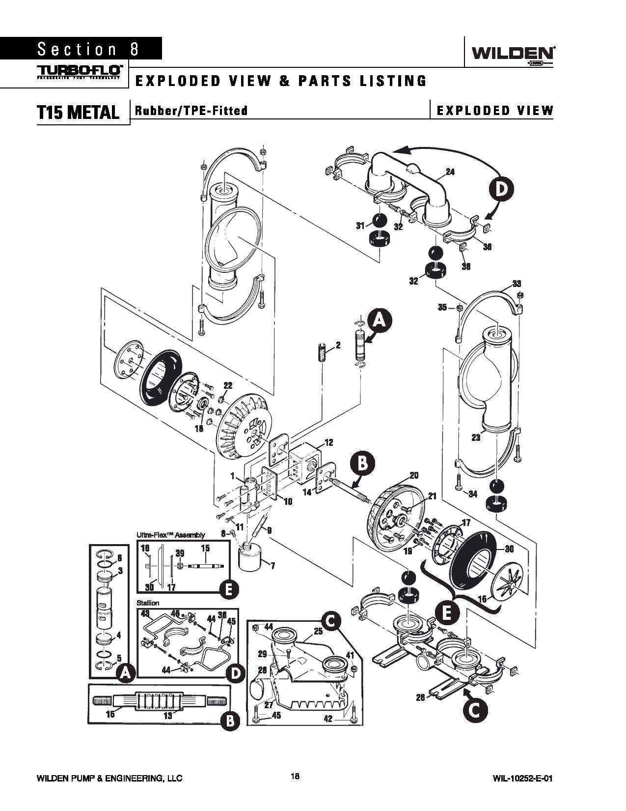 Wilden t15 original metal tpe rubber pumping solutions inc wilden t15 original metal tpe rubber exploded view part listing genuine wilden oem replacement parts and repair kits for wilden pump diaphragm pumps ccuart Choice Image