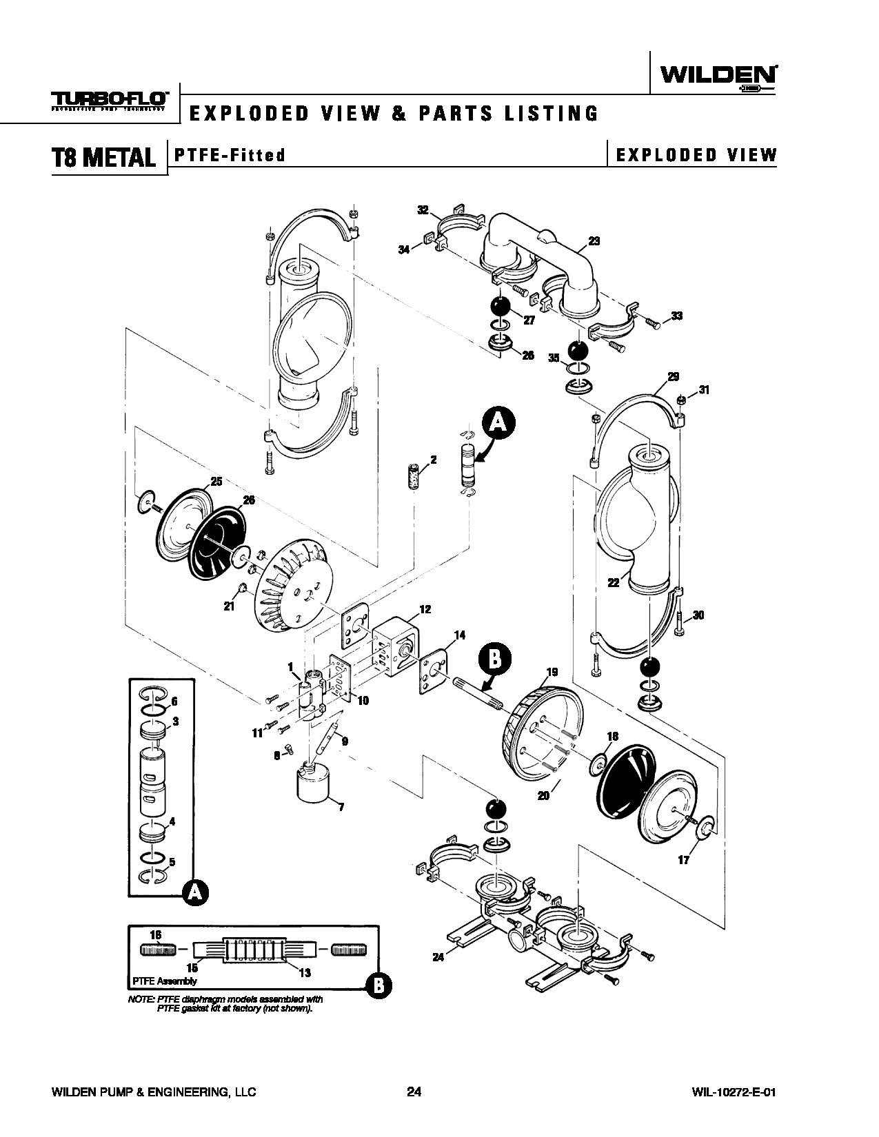 wilden t8 original metal ptfe reduced stroke pump