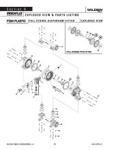 Wilden P200 Advanced Plastic Full Stroke Exploded View